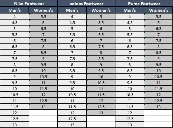 Footwear Sizing Chart 2632b39a8