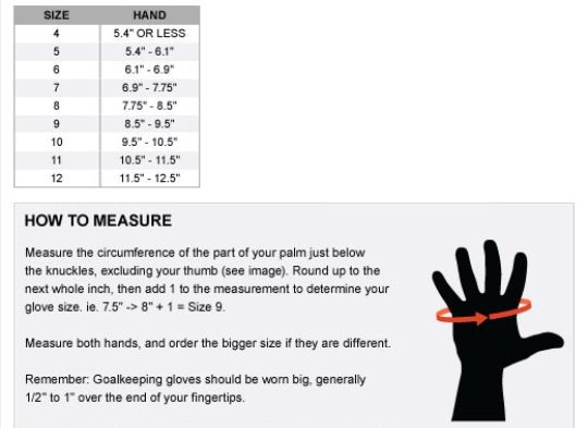 Goalkeeper Gloves Chart
