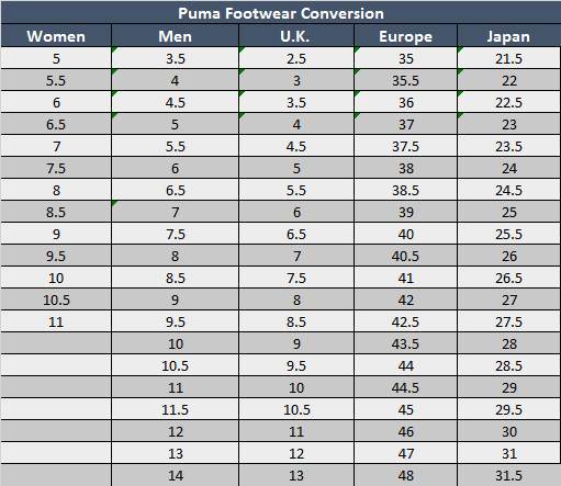Puma Footwear Conversion Sizing Chart