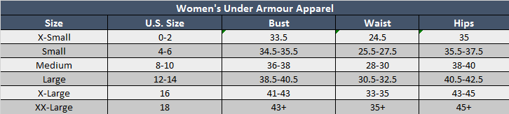 Under Armour Womens Apparel Sizing Chart